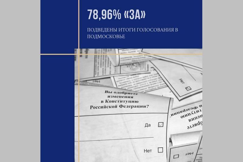 За внесение поправок в Конституцию РФ проголосовали 78,96% жителей Подмосковья